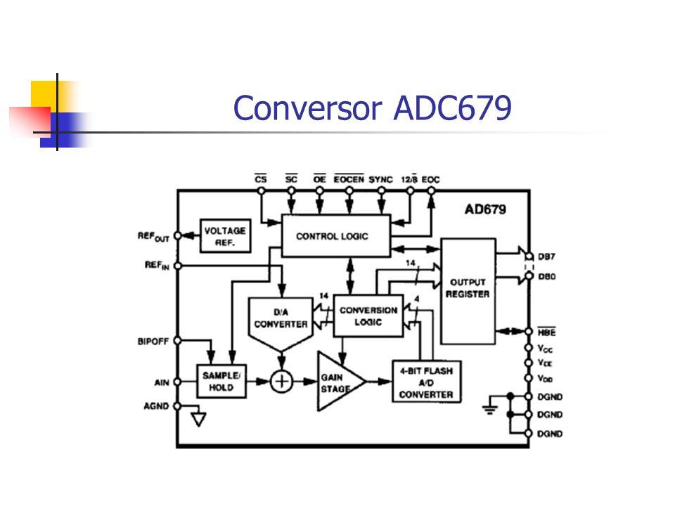 Conversor ADC679