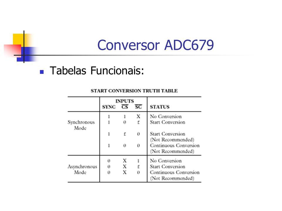 Tabelas Funcionais: