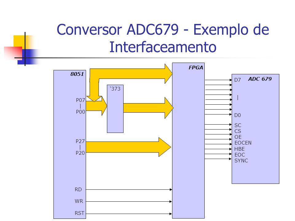Conversor ADC679 - Exemplo de Interfaceamento RD WR RST P07 | P00 P27 | P20 8051 FPGA ADC 679 373 D7 | D0 SC CS OE EOCEN HBE EOC SYNC