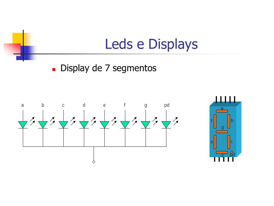 Leds e Displays Display de 7 segmentos abcdefgpd a b c d e f g