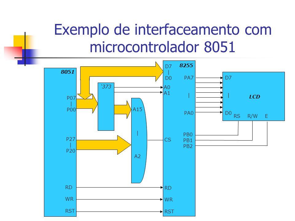 Exemplo de interfaceamento com microcontrolador 8051 RD WR RST A0 A1 CS D7 | D0 RD WR RST P07 | P00 P27 | P20 PA7 | PA0 8051 8255 LCD 373 A15 | A2 RS