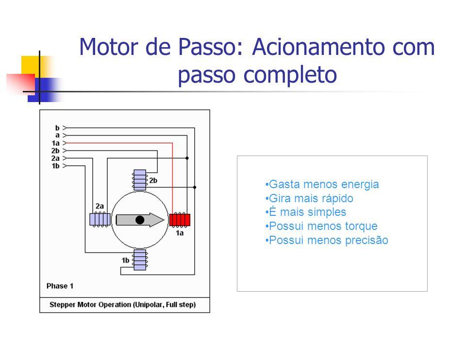 Motor de Passo: Acionamento com passo completo Gasta menos energia Gira mais rápido É mais simples Possui menos torque Possui menos precisão