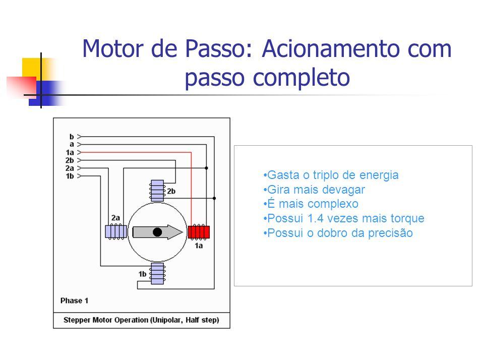 Motor de Passo: Acionamento com passo completo Gasta o triplo de energia Gira mais devagar É mais complexo Possui 1.4 vezes mais torque Possui o dobro