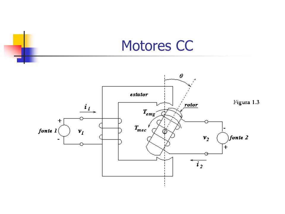 Motores CC