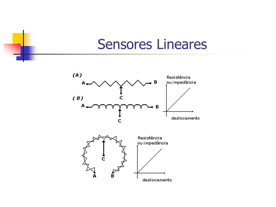 Sensores Lineares Ópticos