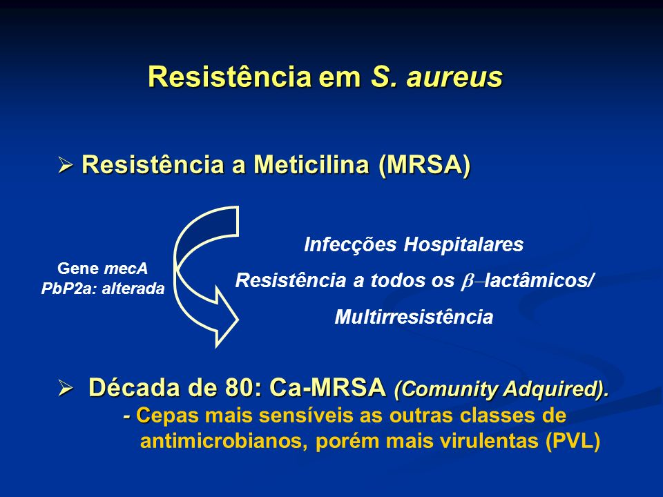 Resistência em S. aureus Resistência a Meticilina (MRSA) Resistência a Meticilina (MRSA) Década de 80: Ca-MRSA (Comunity Adquired). - C Década de 80: