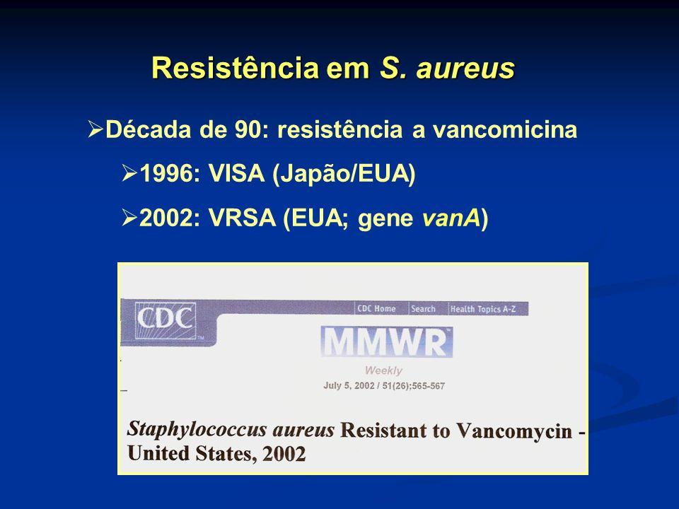 Década de 90: resistência a vancomicina 1996: VISA (Japão/EUA) 2002: VRSA (EUA; gene vanA) Resistência em S. aureus