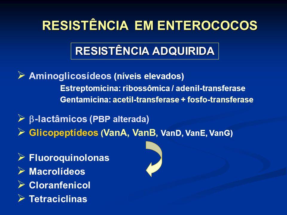 RESISTÊNCIA ADQUIRIDA Aminoglicosídeos (níveis elevados) Estreptomicina: ribossômica / adenil-transferase Gentamicina: acetil-transferase + fosfo-tran