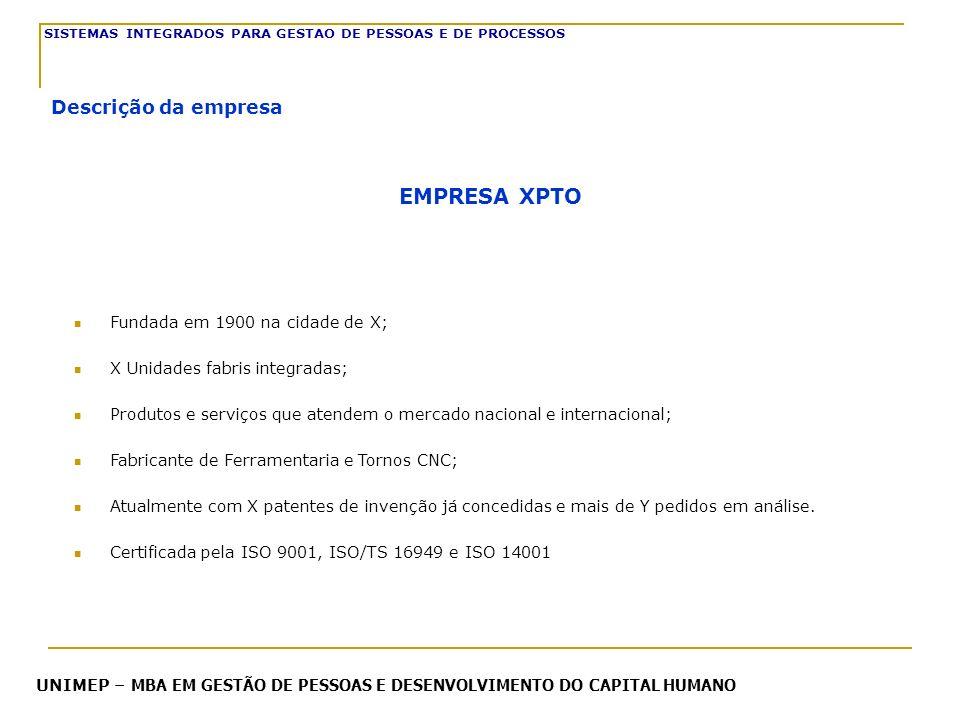 SISTEMAS INTEGRADOS PARA GESTAO DE PESSOAS E DE PROCESSOS Descrição da empresa EMPRESA XPTO Fundada em 1900 na cidade de X; X Unidades fabris integrad