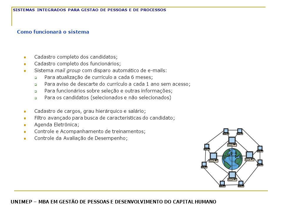 SISTEMAS INTEGRADOS PARA GESTAO DE PESSOAS E DE PROCESSOS Fluxograma – Banco de Dados Descrição e Análise dos Cargos o Atividade a executar; o Responsabilidades; o Nível Técnico.