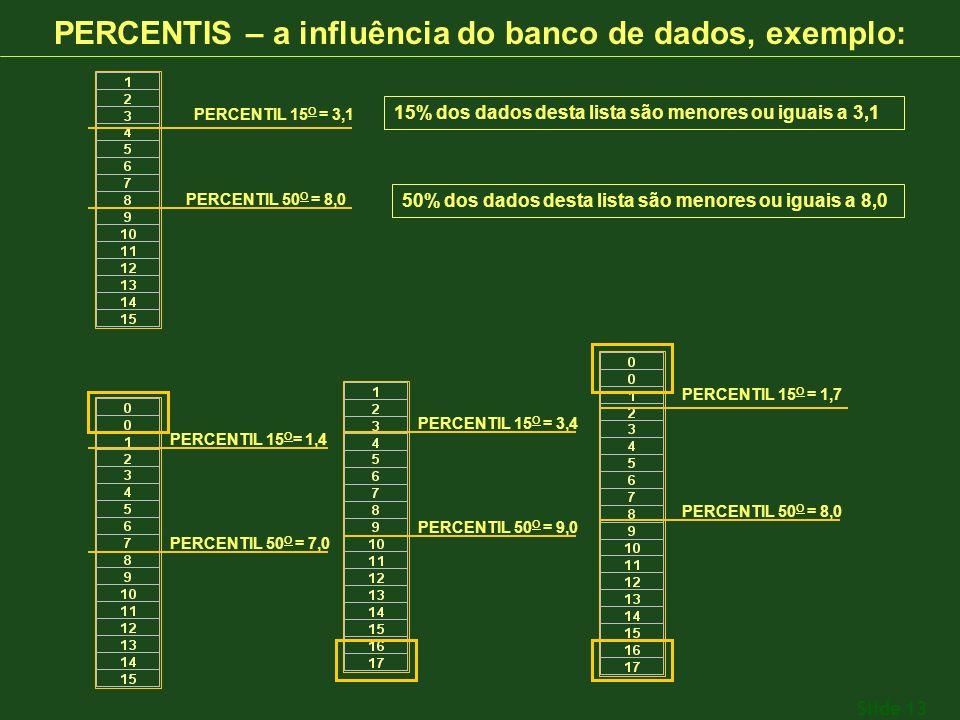 Slide 13 PERCENTIS – a influência do banco de dados, exemplo: 15% dos dados desta lista são menores ou iguais a 3,1 50% dos dados desta lista são menores ou iguais a 8,0 PERCENTIL 15 O = 3,1 PERCENTIL 50 O = 8,0 PERCENTIL 15 O = 1,4 PERCENTIL 50 O = 7,0 PERCENTIL 15 O = 3,4 PERCENTIL 50 O = 9,0 PERCENTIL 15 O = 1,7 PERCENTIL 50 O = 8,0