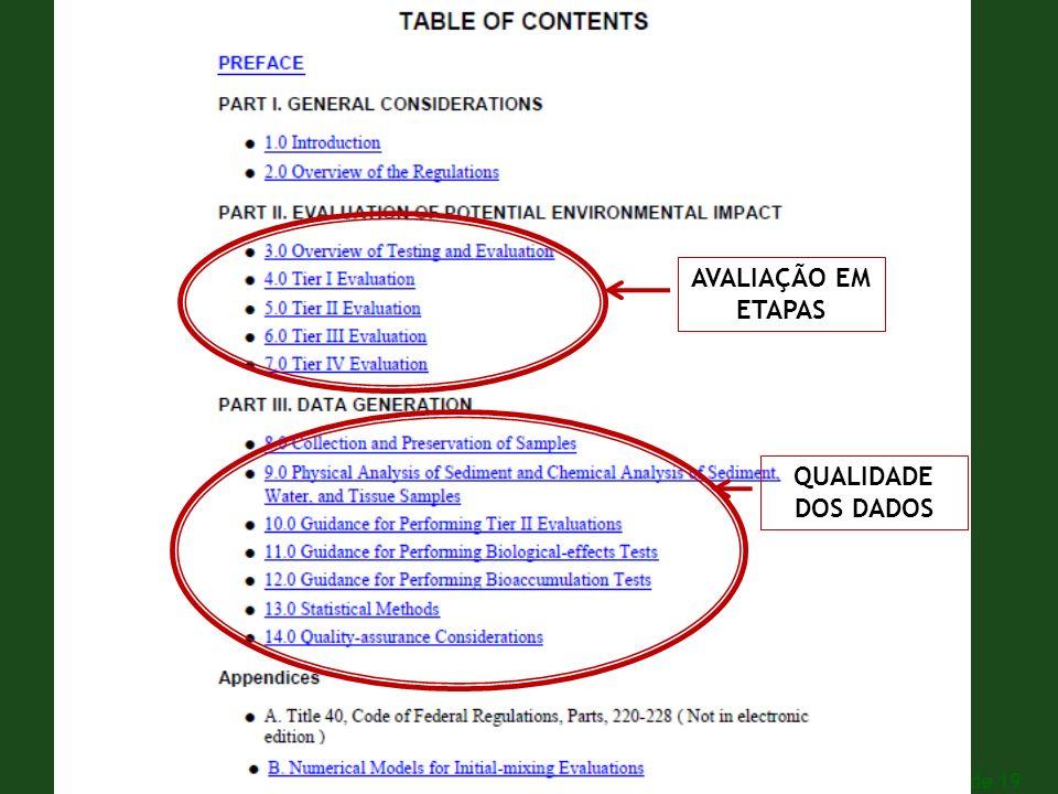 Slide 19 AVALIAÇÃO EM ETAPAS QUALIDADE DOS DADOS