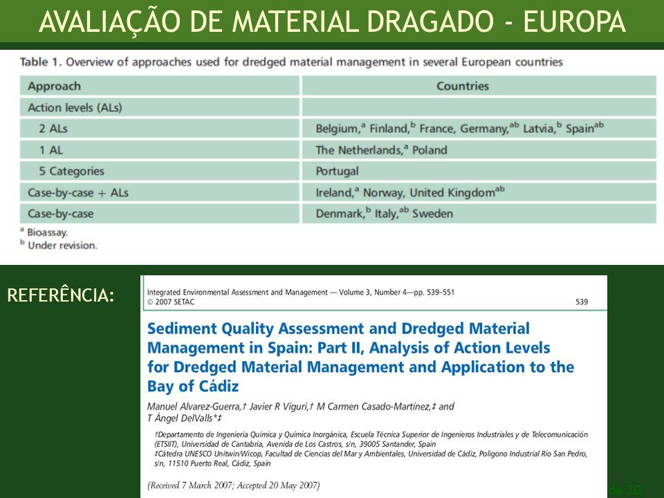 Slide 20 AVALIAÇÃO DE MATERIAL DRAGADO - EUROPA REFERÊNCIA:
