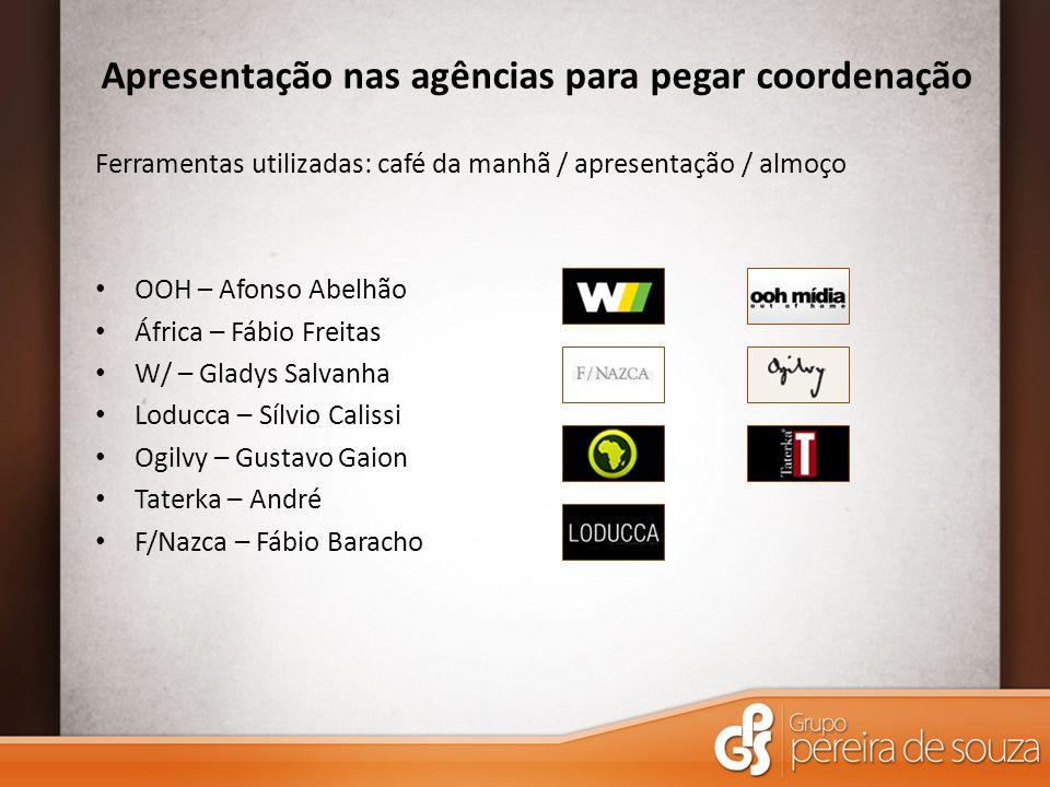 Apresentação nas agências para pegar coordenação Ferramentas utilizadas: café da manhã / apresentação / almoço OOH – Afonso Abelhão África – Fábio Fre