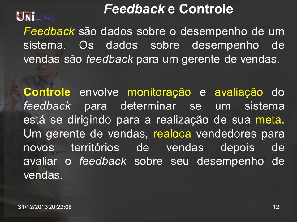 Feedback e Controle Feedback são dados sobre o desempenho de um sistema. Os dados sobre desempenho de vendas são feedback para um gerente de vendas. C