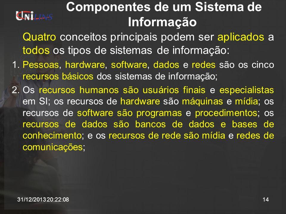Componentes de um Sistema de Informação Quatro conceitos principais podem ser aplicados a todos os tipos de sistemas de informação: 1.Pessoas, hardwar