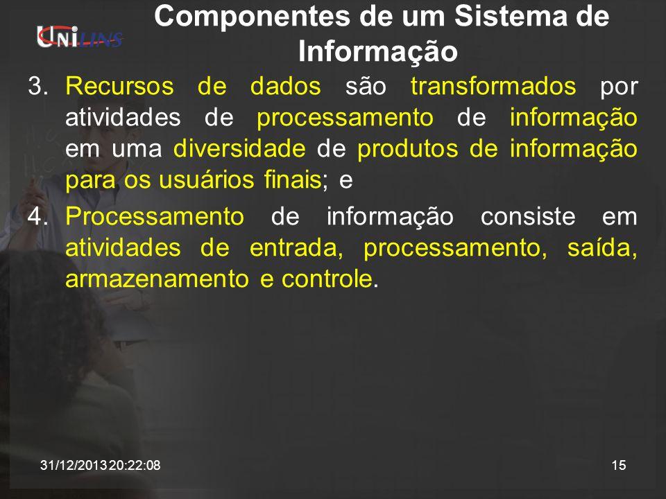 Componentes de um Sistema de Informação 3.Recursos de dados são transformados por atividades de processamento de informação em uma diversidade de prod