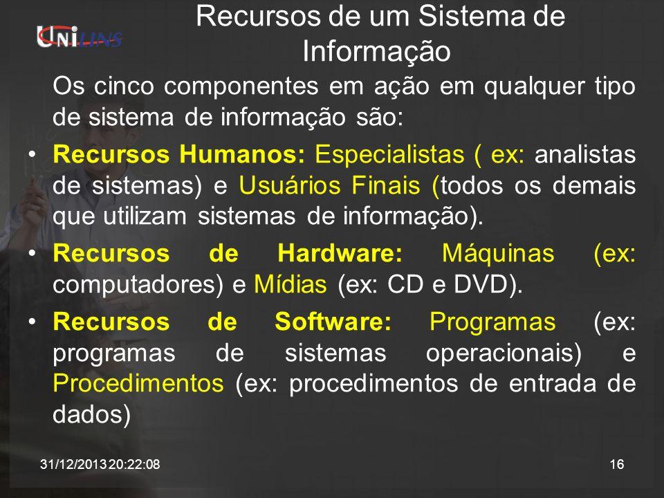 Recursos de um Sistema de Informação Os cinco componentes em ação em qualquer tipo de sistema de informação são: Recursos Humanos: Especialistas ( ex: