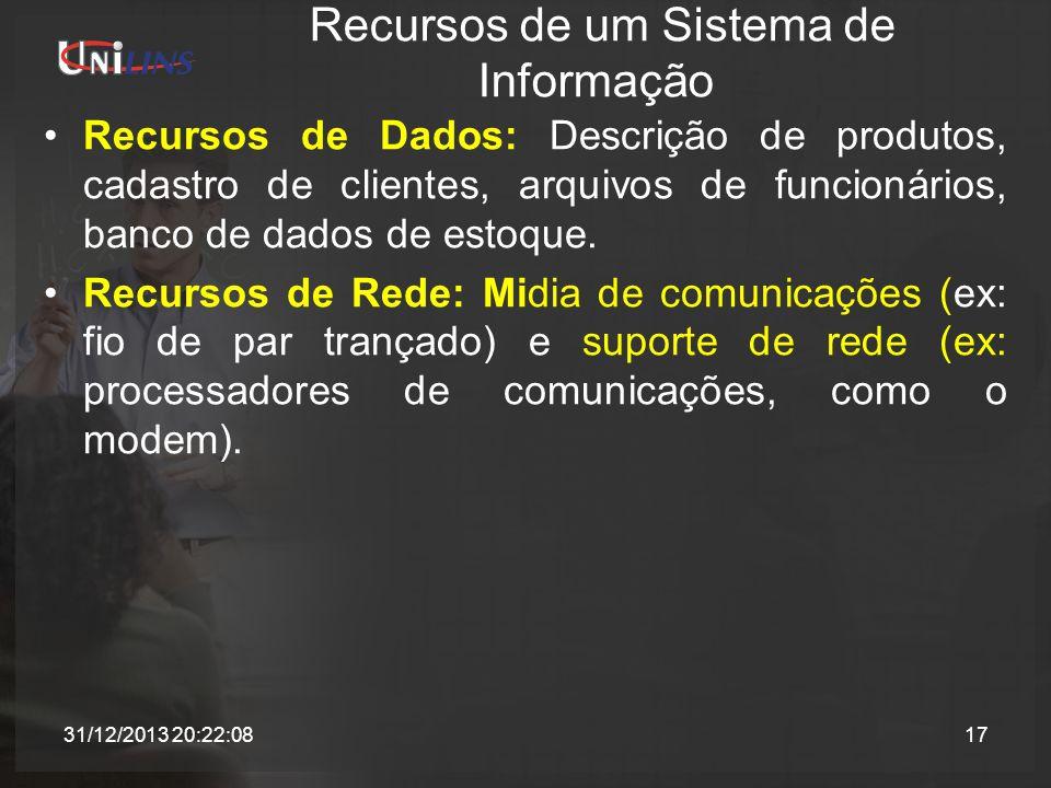 Recursos de um Sistema de Informação Recursos de Dados: Descrição de produtos, cadastro de clientes, arquivos de funcionários, banco de dados de estoq