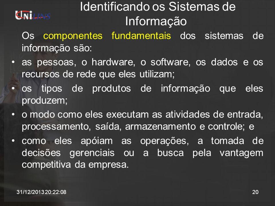 Identificando os Sistemas de Informação Os componentes fundamentais dos sistemas de informação são: as pessoas, o hardware, o software, os dados e os