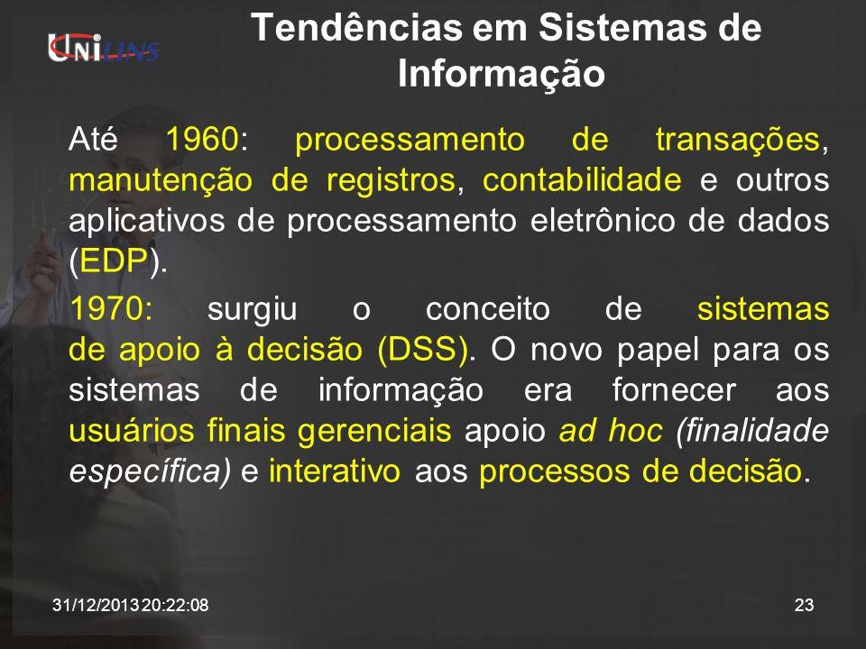 Tendências em Sistemas de Informação Até 1960: processamento de transações, manutenção de registros, contabilidade e outros aplicativos de processamen