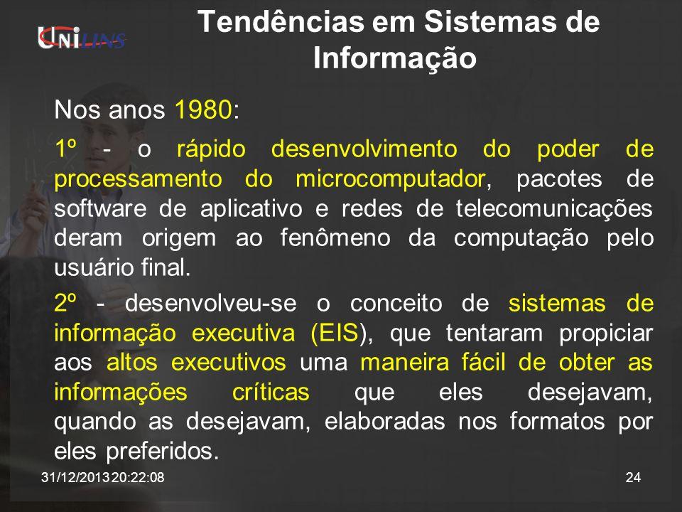 Tendências em Sistemas de Informação Nos anos 1980: 1º - o rápido desenvolvimento do poder de processamento do microcomputador, pacotes de software de