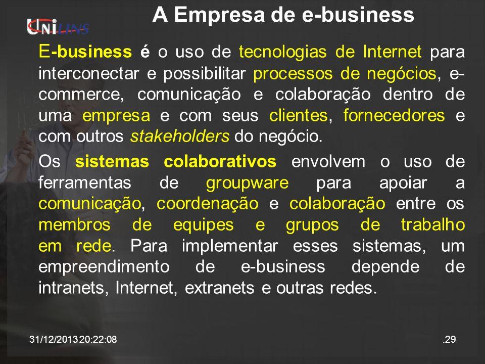 A Empresa de e-business E -business é o uso de tecnologias de Internet para interconectar e possibilitar processos de negócios, e- commerce, comunicaç