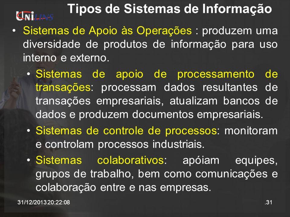 Tipos de Sistemas de Informação Sistemas de Apoio às Operações : produzem uma diversidade de produtos de informação para uso interno e externo. Sistem