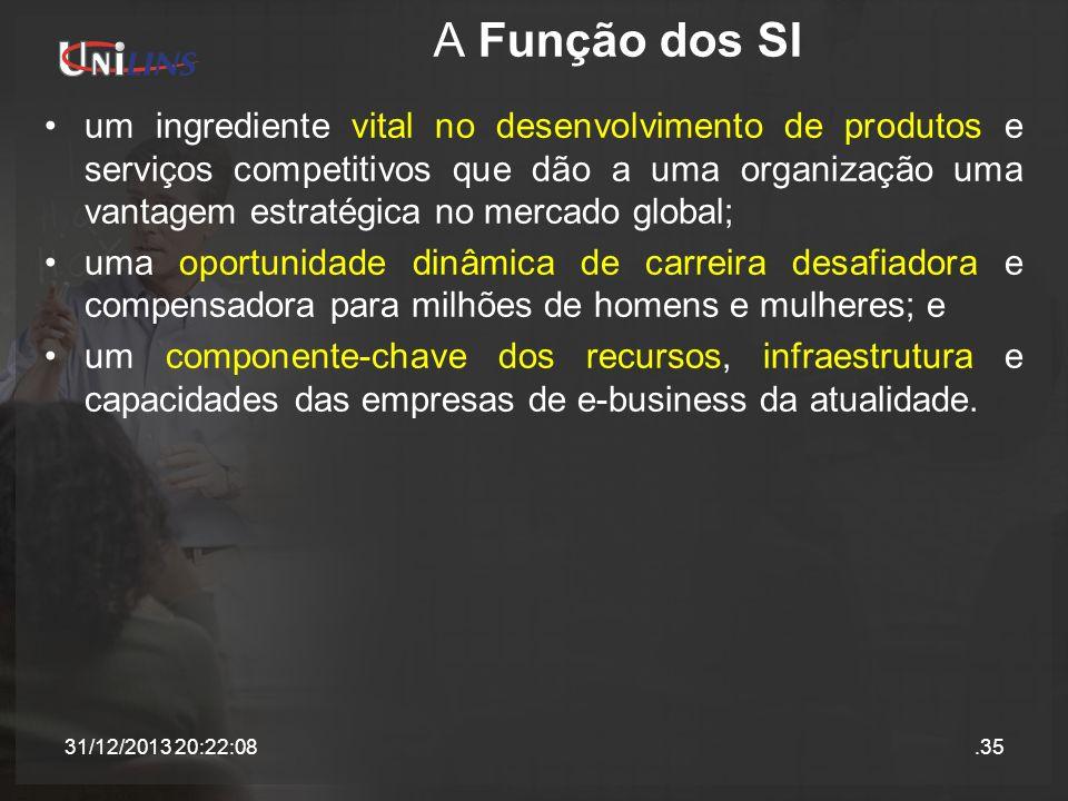 A Função dos SI um ingrediente vital no desenvolvimento de produtos e serviços competitivos que dão a uma organização uma vantagem estratégica no merc