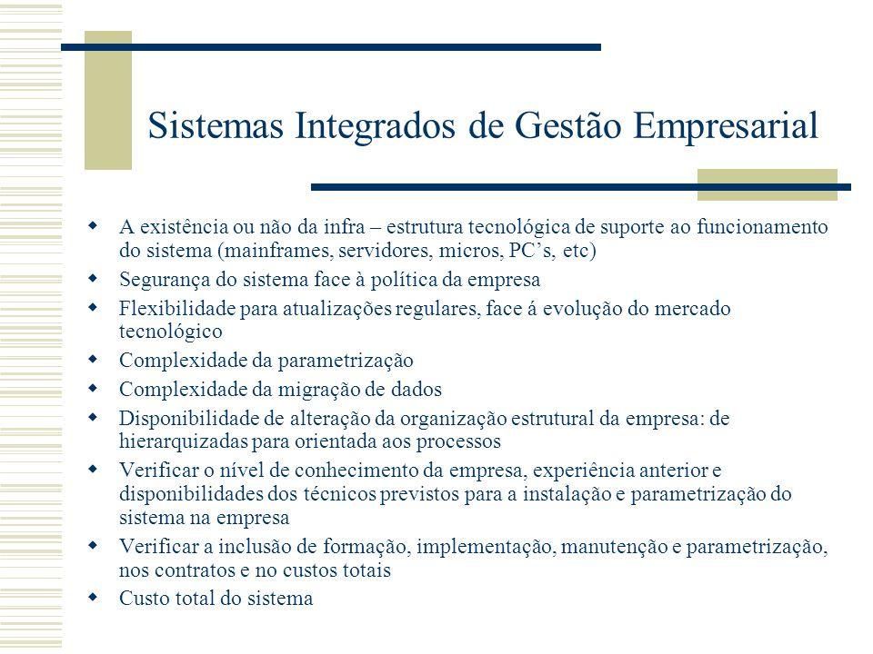 Sistemas Integrados de Gestão Empresarial A existência ou não da infra – estrutura tecnológica de suporte ao funcionamento do sistema (mainframes, ser