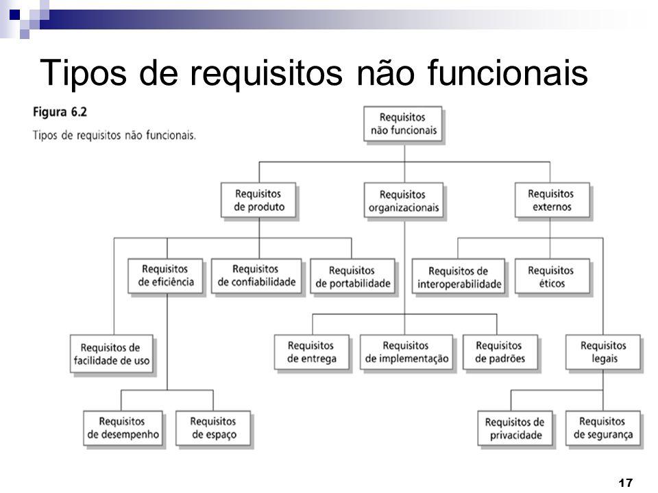 17 Tipos de requisitos não funcionais