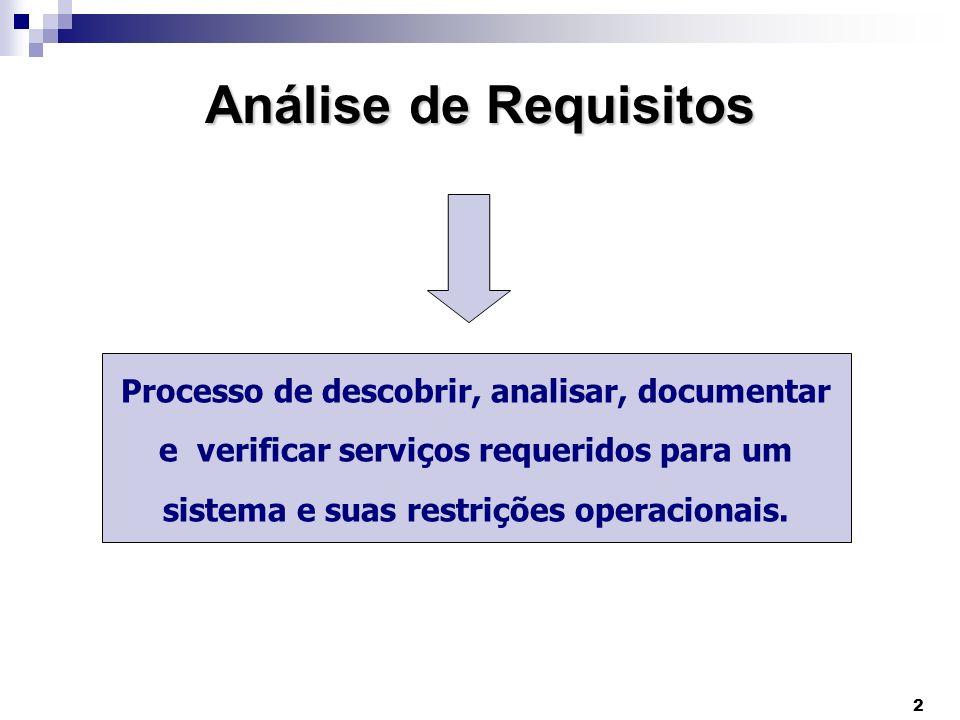 2 Análise de Requisitos Processo de descobrir, analisar, documentar e verificar serviços requeridos para um sistema e suas restrições operacionais.