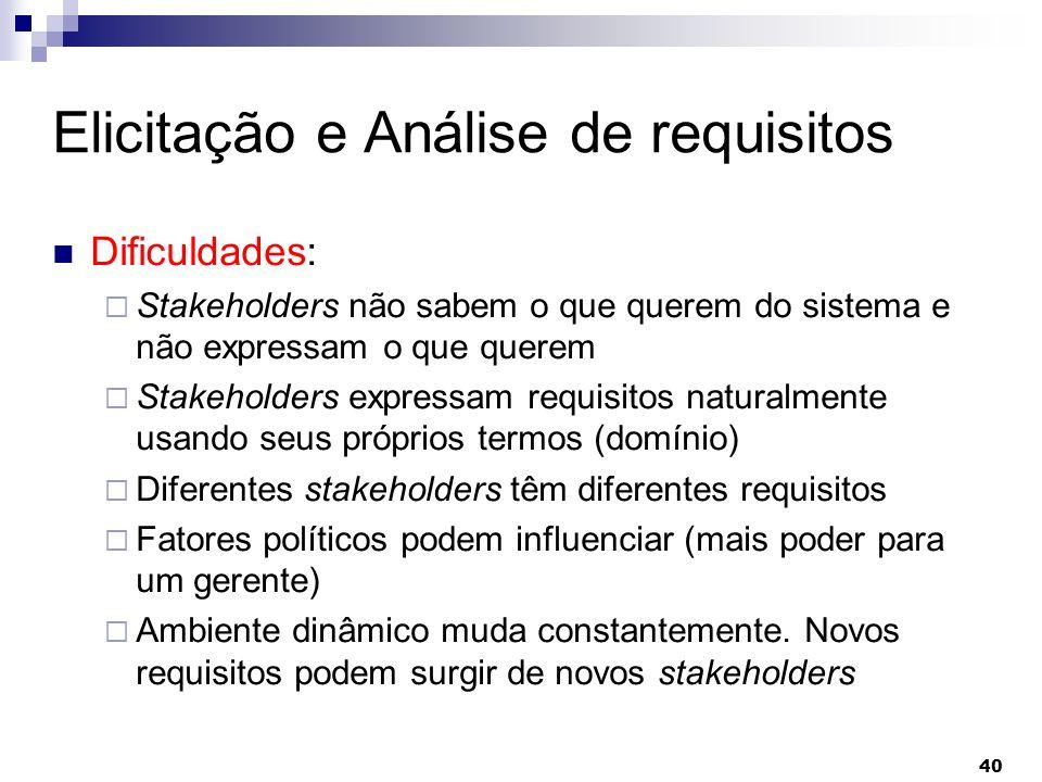 40 Elicitação e Análise de requisitos Dificuldades: Stakeholders não sabem o que querem do sistema e não expressam o que querem Stakeholders expressam