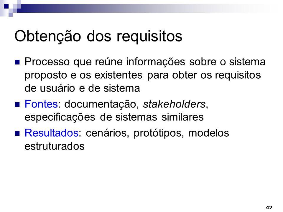 42 Obtenção dos requisitos Processo que reúne informações sobre o sistema proposto e os existentes para obter os requisitos de usuário e de sistema Fo