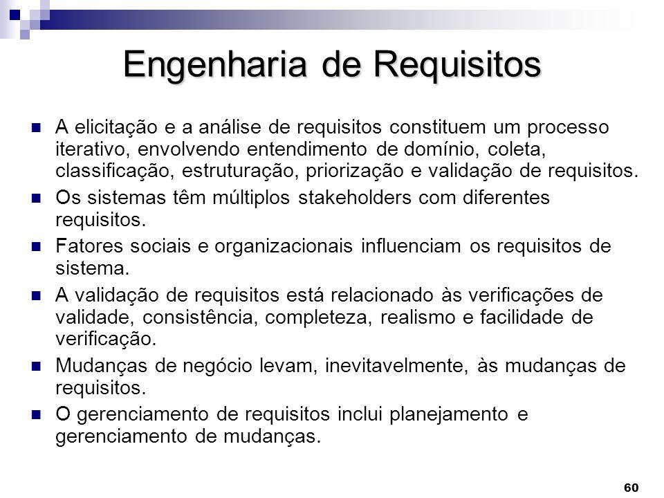 60 Engenharia de Requisitos A elicitação e a análise de requisitos constituem um processo iterativo, envolvendo entendimento de domínio, coleta, class