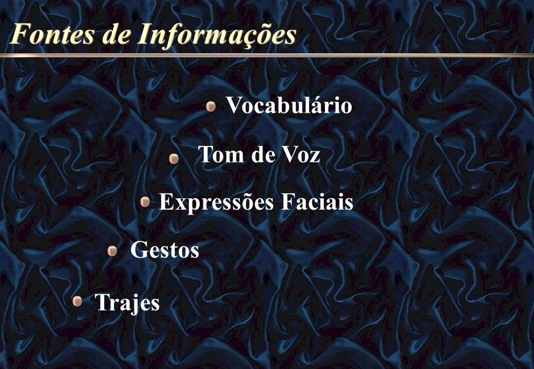Fontes de Informações Vocabulário Tom de Voz Expressões Faciais Gestos Trajes