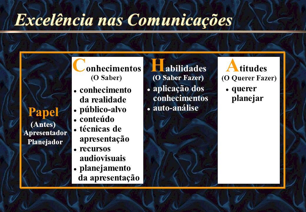 Excelência nas Comunicações H abilidades (O Saber Fazer) conhecimento da realidade público-alvo conteúdo técnicas de apresentação recursos audiovisuai