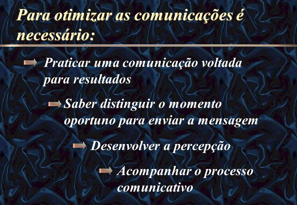 Para otimizar as comunicações é necessário: Praticar uma comunicação voltada para resultados Saber distinguir o momento oportuno para enviar a mensage