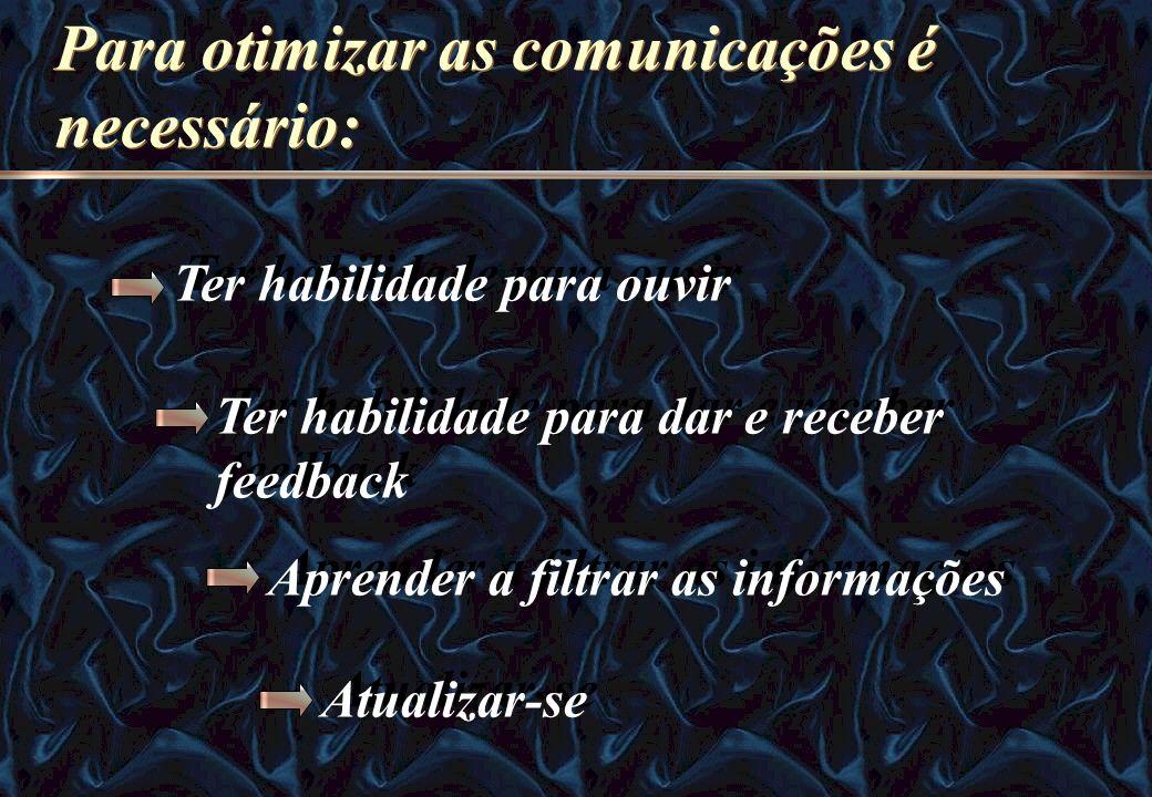 Para otimizar as comunicações é necessário: Ter habilidade para ouvir Ter habilidade para dar e receber feedback Aprender a filtrar as informações Atu