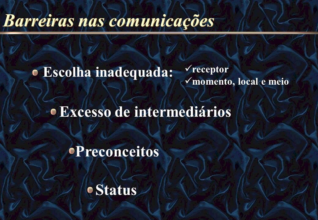 Barreiras nas comunicações Escolha inadequada: receptor momento, local e meio Excesso de intermediários Preconceitos Status