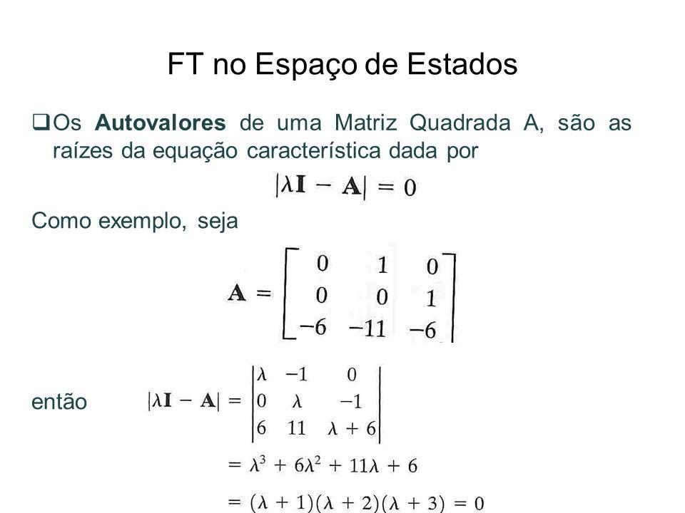FT no Espaço de Estados Os Autovalores de uma Matriz Quadrada A, são as raízes da equação característica dada por Como exemplo, seja então