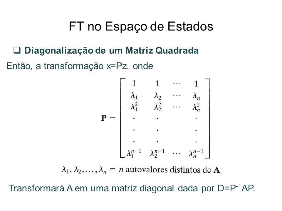 FT no Espaço de Estados Diagonalização de um Matriz Quadrada Então, a transformação x=Pz, onde Transformará A em uma matriz diagonal dada por D=P -1 A