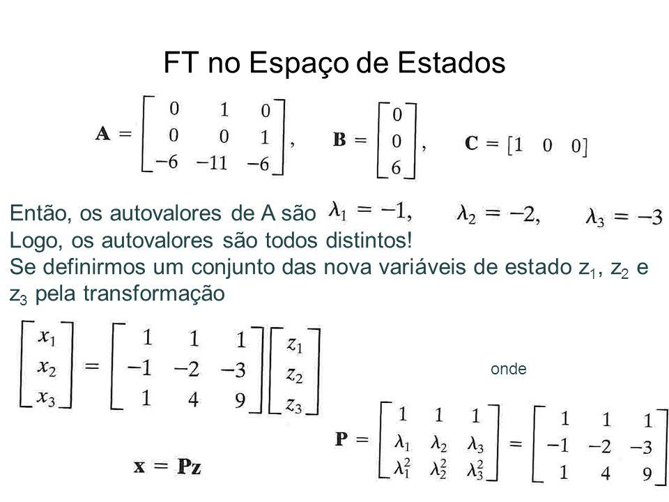 FT no Espaço de Estados Então, os autovalores de A são Logo, os autovalores são todos distintos! Se definirmos um conjunto das nova variáveis de estad
