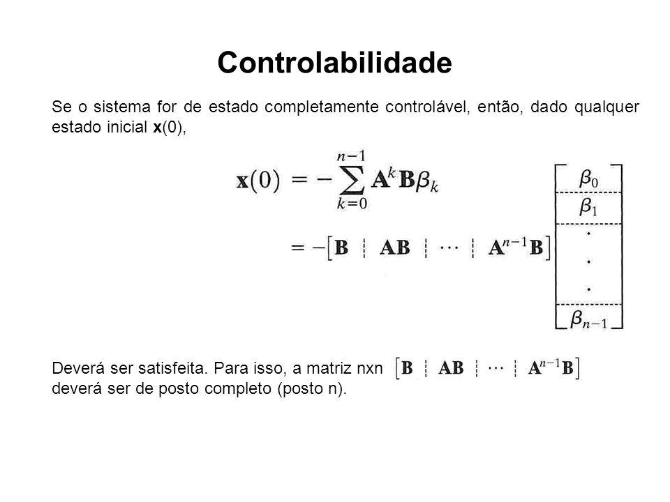 Controlabilidade Se o sistema for de estado completamente controlável, então, dado qualquer estado inicial x(0), Deverá ser satisfeita. Para isso, a m