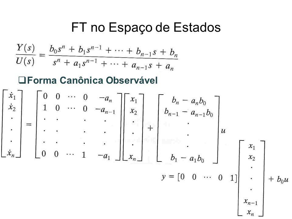 FT no Espaço de Estados Forma Canônica Observável