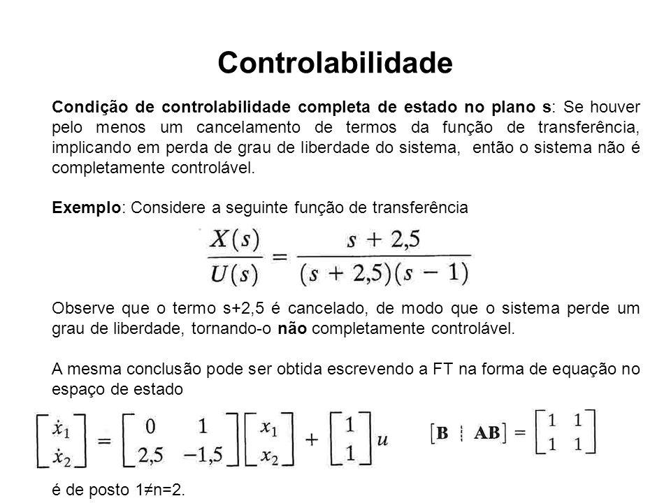 Controlabilidade Condição de controlabilidade completa de estado no plano s: Se houver pelo menos um cancelamento de termos da função de transferência