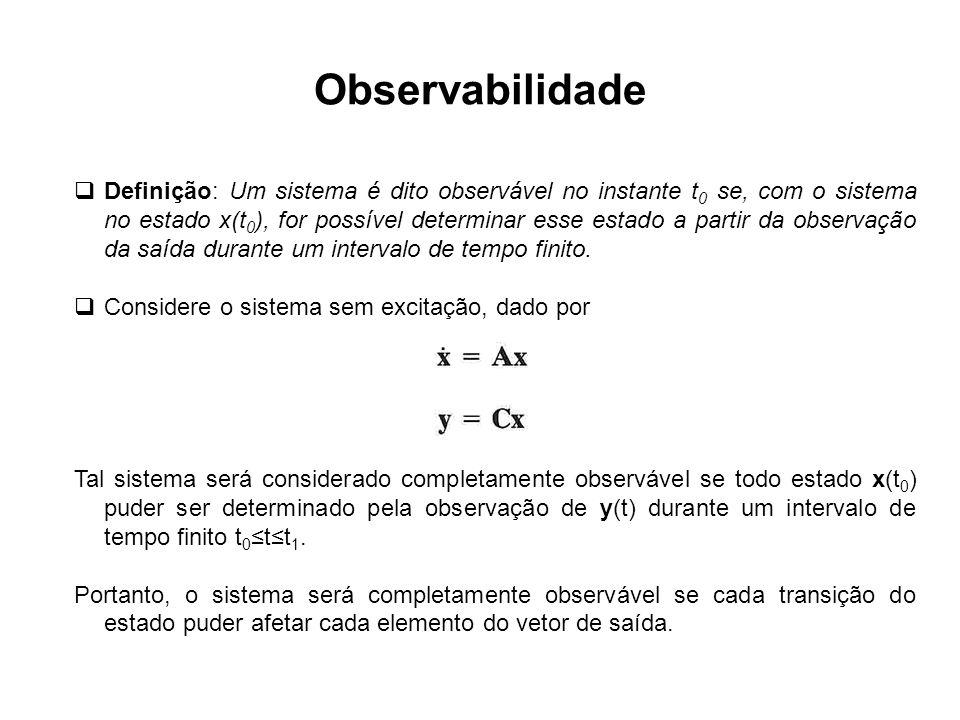 Observabilidade Definição: Um sistema é dito observável no instante t 0 se, com o sistema no estado x(t 0 ), for possível determinar esse estado a par