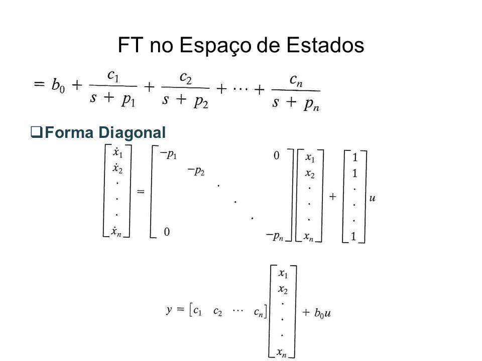 FT no Espaço de Estados Forma Diagonal