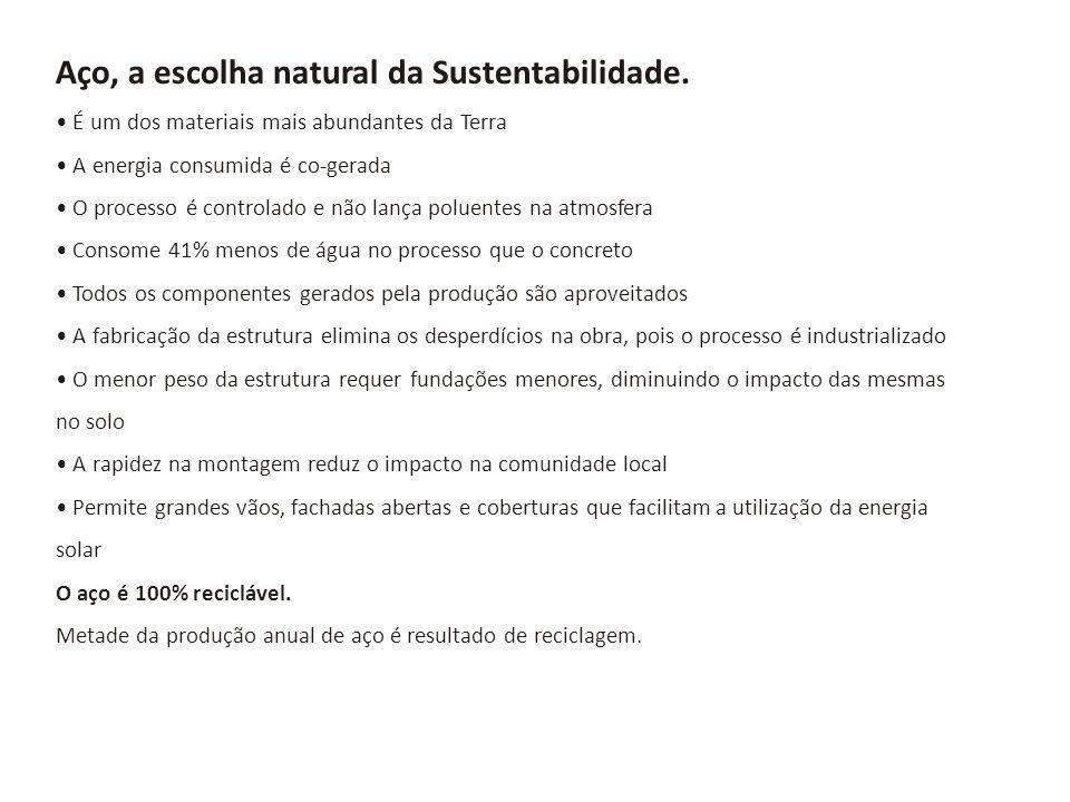 Aço, a escolha natural da Sustentabilidade. É um dos materiais mais abundantes da Terra A energia consumida é co-gerada O processo é controlado e não