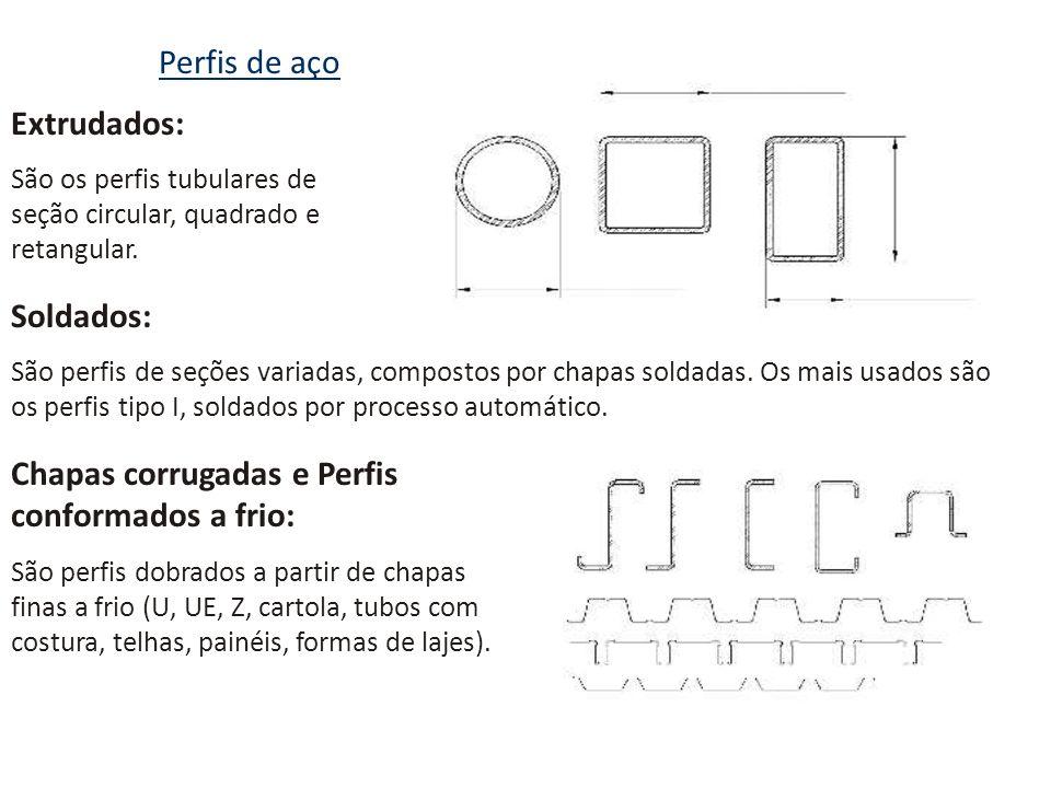 Perfis de aço Extrudados: São os perfis tubulares de seção circular, quadrado e retangular. Soldados: São perfis de seções variadas, compostos por cha